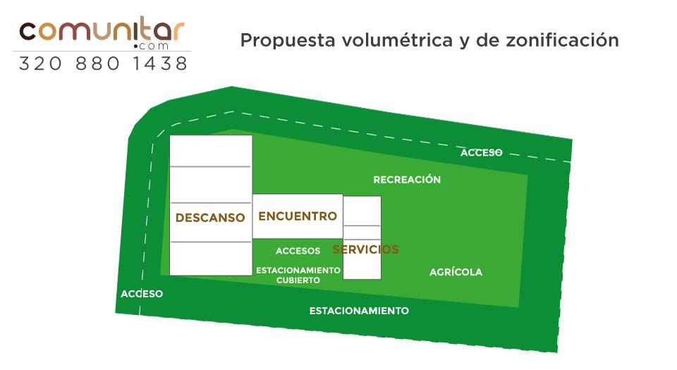 volumen y ubicación de la construcción